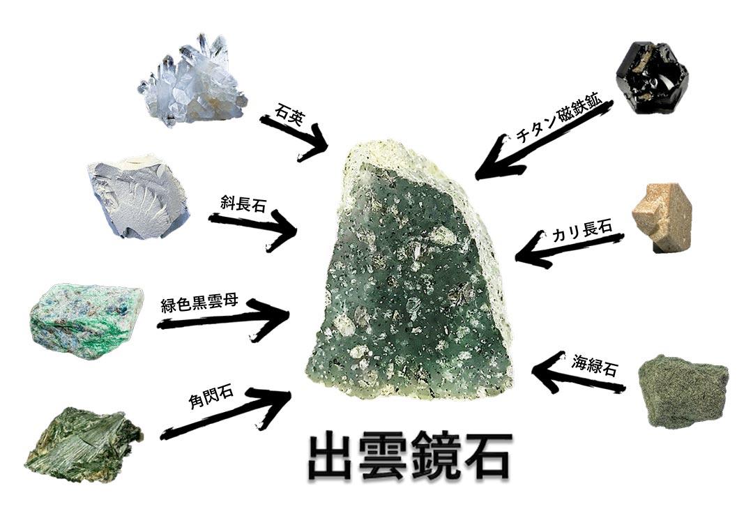 出雲鏡石を形成する7つの成分